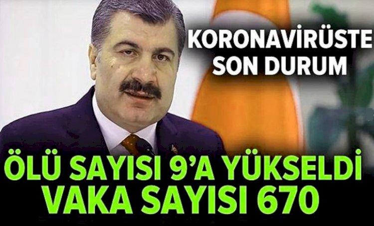 Türkiye'de Korona Virüsten Ölenlerin Sayısı 9 Oldu