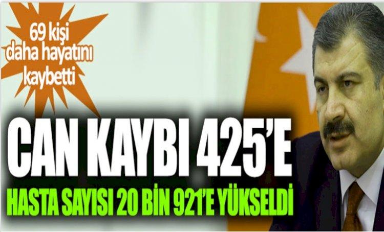 Türkiye'de Korona Virüsten Can Kaybı 425 Oldu