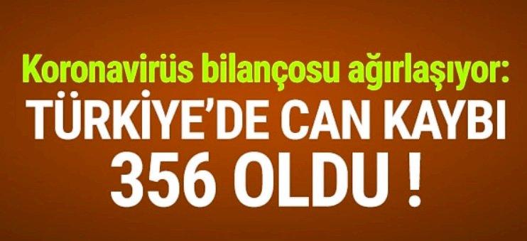 Türkiye'deki Yeni Koronavirüs Raporu